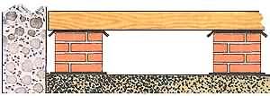 Установка балок на столбы